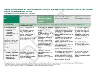 FSC - Impacts escomptes y objectifs plus large (VERSION 1)