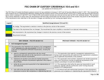 FSC CoC Crosswalk comparing V3-0 and V2-1 of FSC-STD-40-004