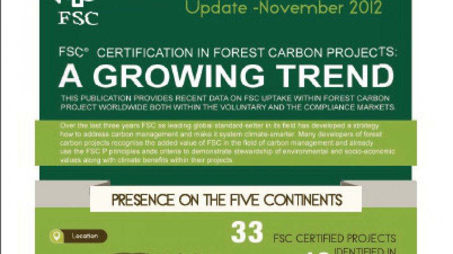 Infographic on FSC Certified Carbon Projects